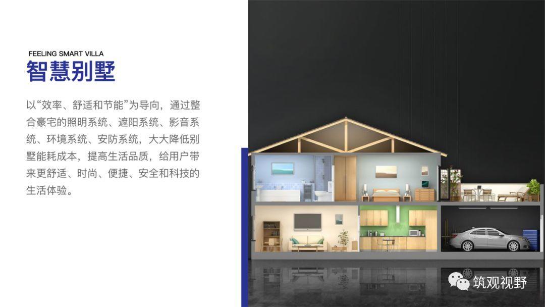 智能家居需求爆发,有望成精装住宅标配