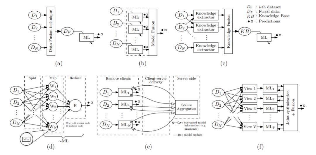 集大成者!可解释人工智能(XAI)研究最新进展万字综述论文: 概念体系机遇和挑战—构建负责任的人工智能