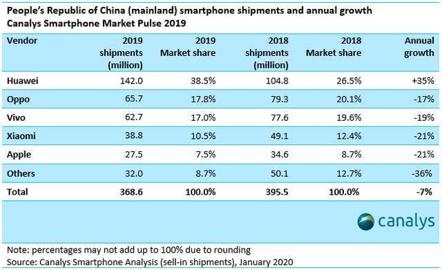 小米手机的高端化蜕变:涨价也涨质,小爱和智能家居是助攻