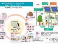 日本对未来智能家居的畅想,住进这样的房子真可谓梦想啊